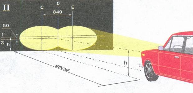 Интерактивная схема электрооборудования автомобилей ваз 21213 24 5 схема фар 5 схема регулировки фар ваз 21213.