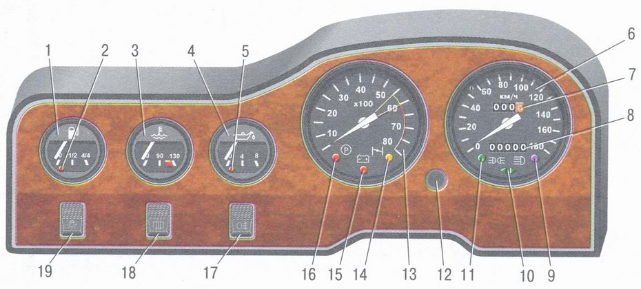 Комбинация приборов автомобиля