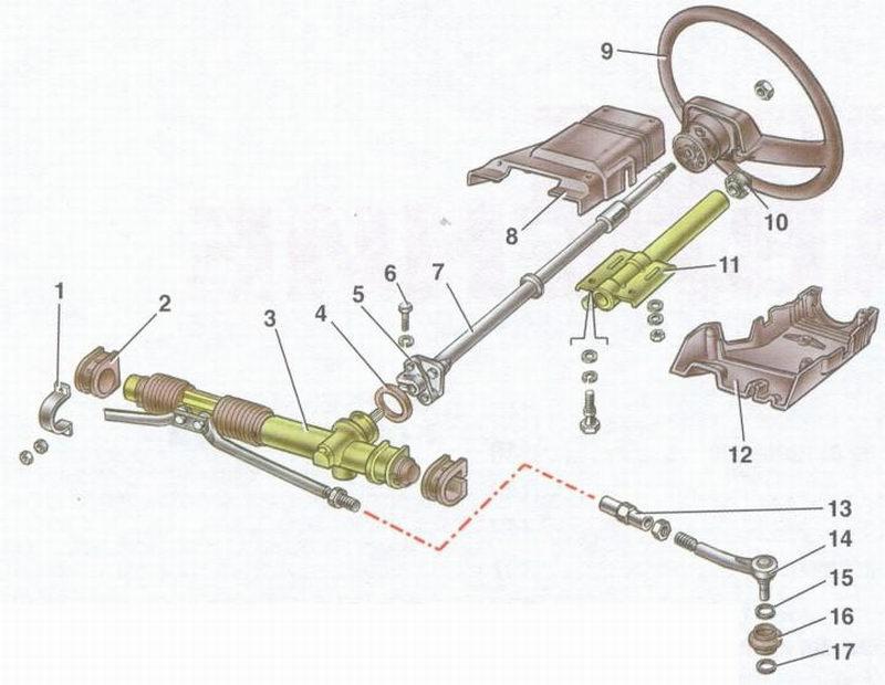 Технические схемы рулевого Схема рулевого 14 верхний вал рулевого управления электрооборудование ваз 2101 Основные...