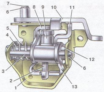 Механизм переключения передач: 1 - корпус механизма переключения передач; 2 - рычаг переключения передач...